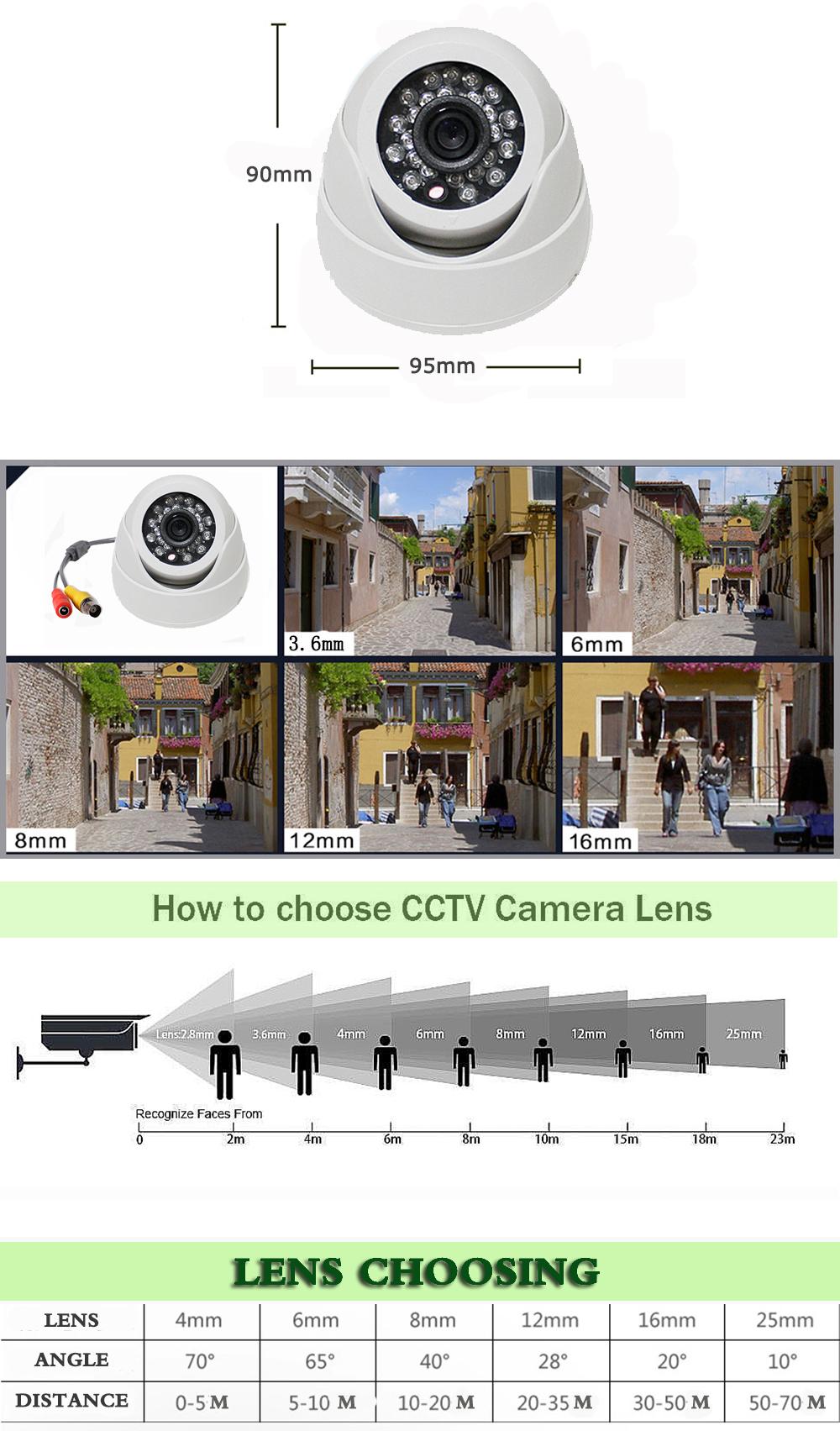 YiiSPO Plastic Mini IR Dome Camera 24pcs LED Video Security Camera Indoor CCTV 700TVL CMOS for Fixed Lens IR CUT night vision