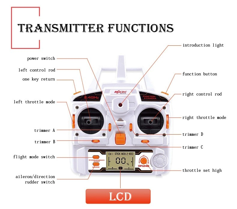 ET RC Drone MJX X101 Rc Helicopter MJX X101 6-Axis Gyro drones can add different kinds of  FPV Wifi HD Camera  C4018 C4008 C4005