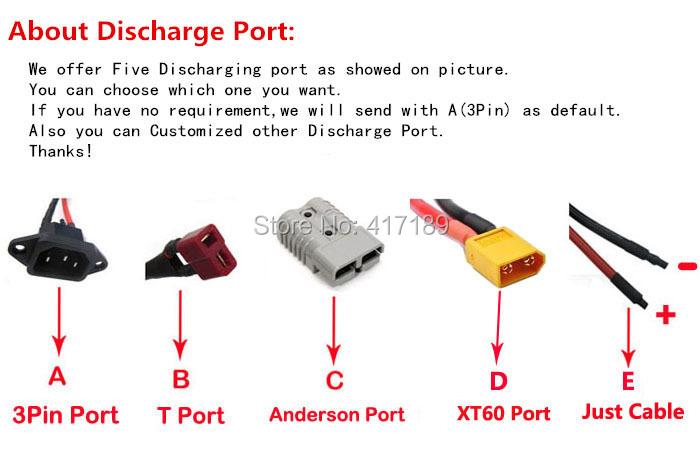 Discharge port choose