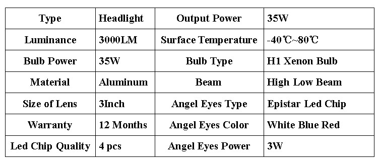 RGB led projector lens