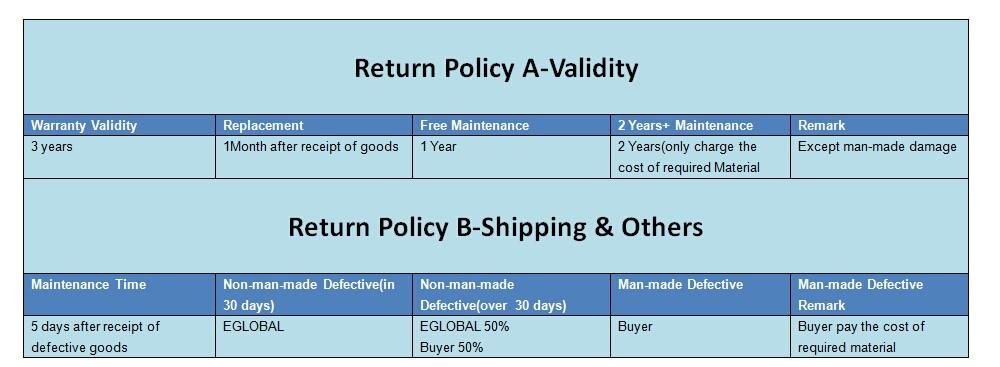 return policy2