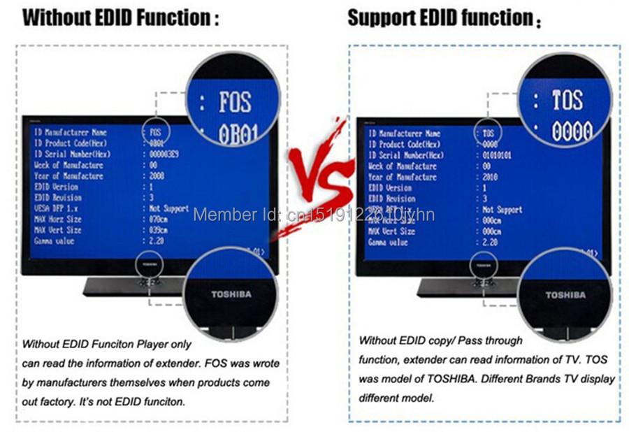 EDID _