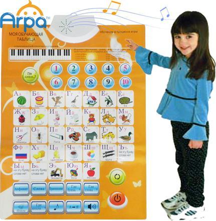 Kids Russian Characters Sound Wall Chart Language ABC Alphabet Number Flipchart Flip Chart , Early Learning & Education Machines(China (Mainland))