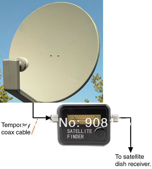 how to find shaw satellite signal
