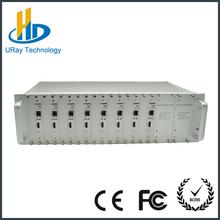 3U Chasis 8 Canales MPEG4 AVC/H.264 HD HDMI IPTV Codificador Para la Transmisión En Vivo