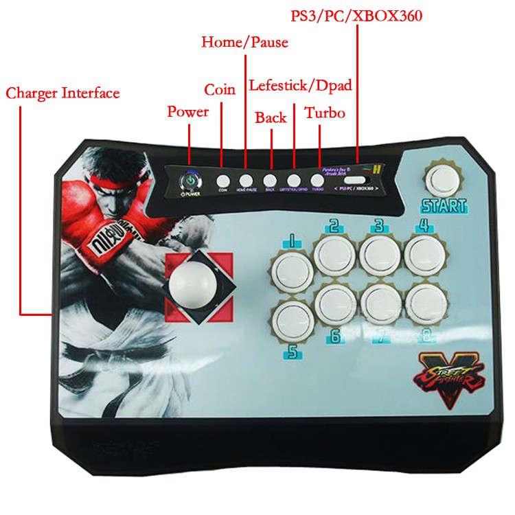 Kit arcade controller 2 players fighting game stick built for Stick built home kits