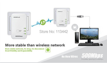 2014 New arrival  one pair EU or US PLUG 500Mbps Wall-mount Powerline Ethernet Network Electric Adapter hot sale