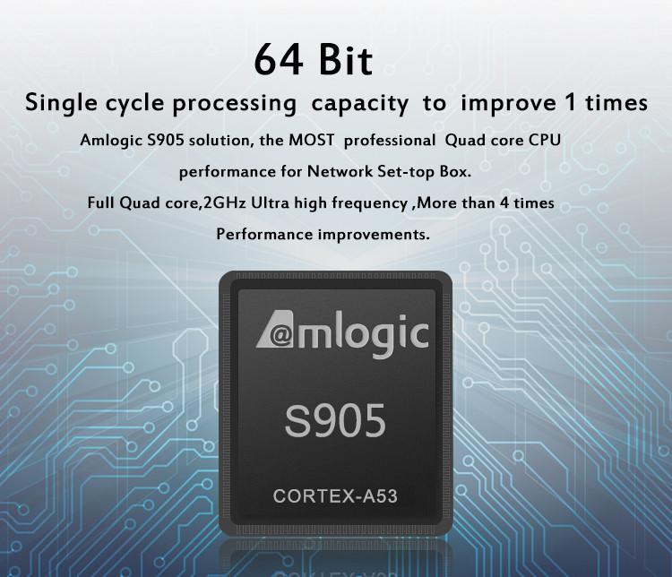 H96plus 2G+16G 02