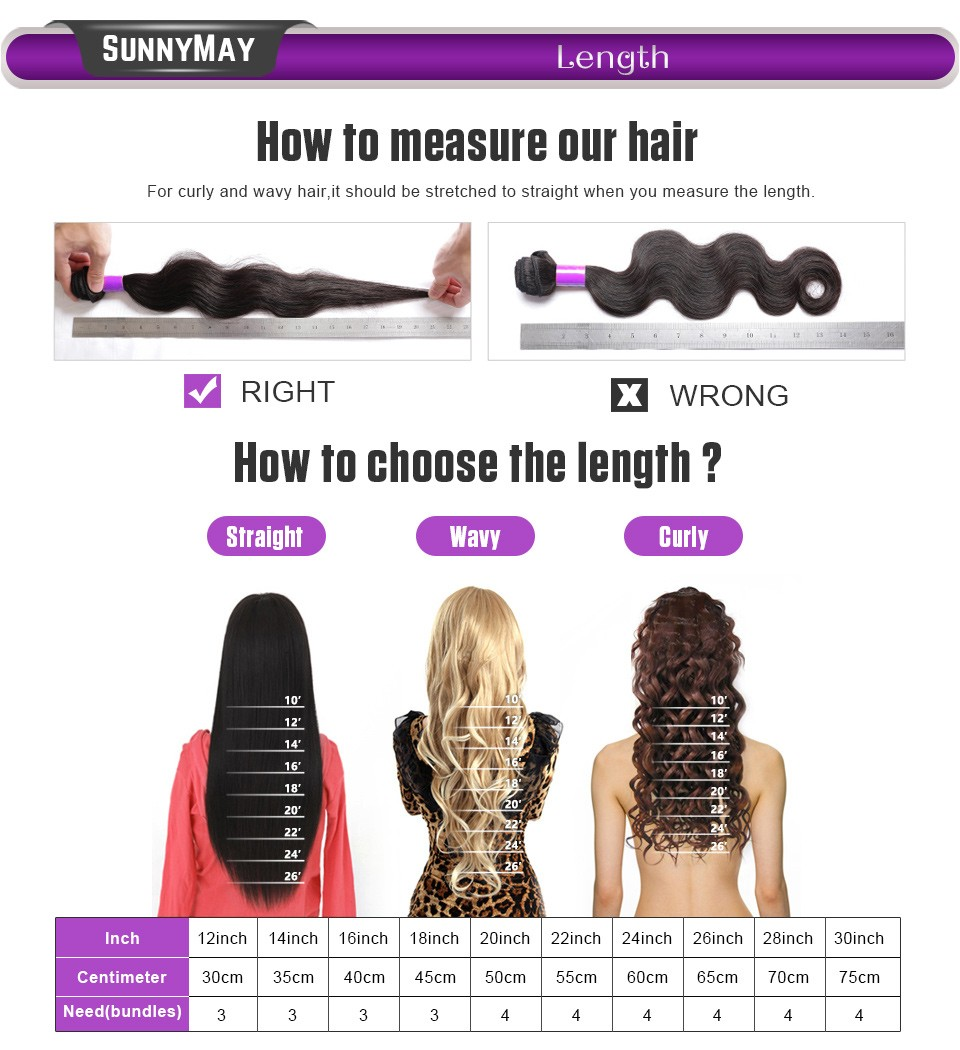 Sunnymay Deep Wave Brazilian Virgin Hair Closure Natural Color Human Hair Swiss Lace Frontal With Baby Hair Bleached Knots