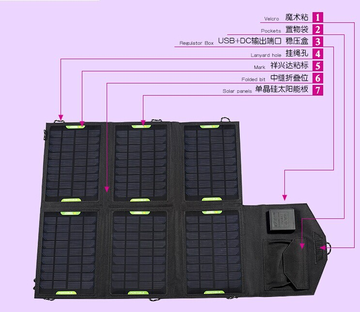 Mobile power supply Energy saving Solar rechargeable Battery Power Bank For phone iPhone 5s,(China (Mainland))