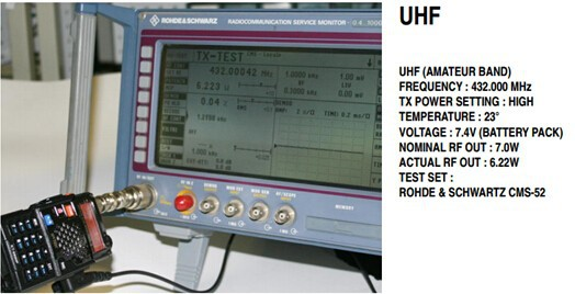 test uhf