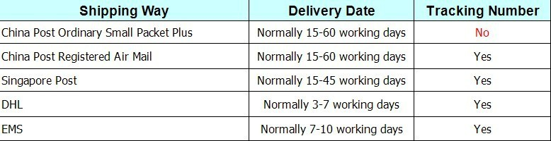 freight details