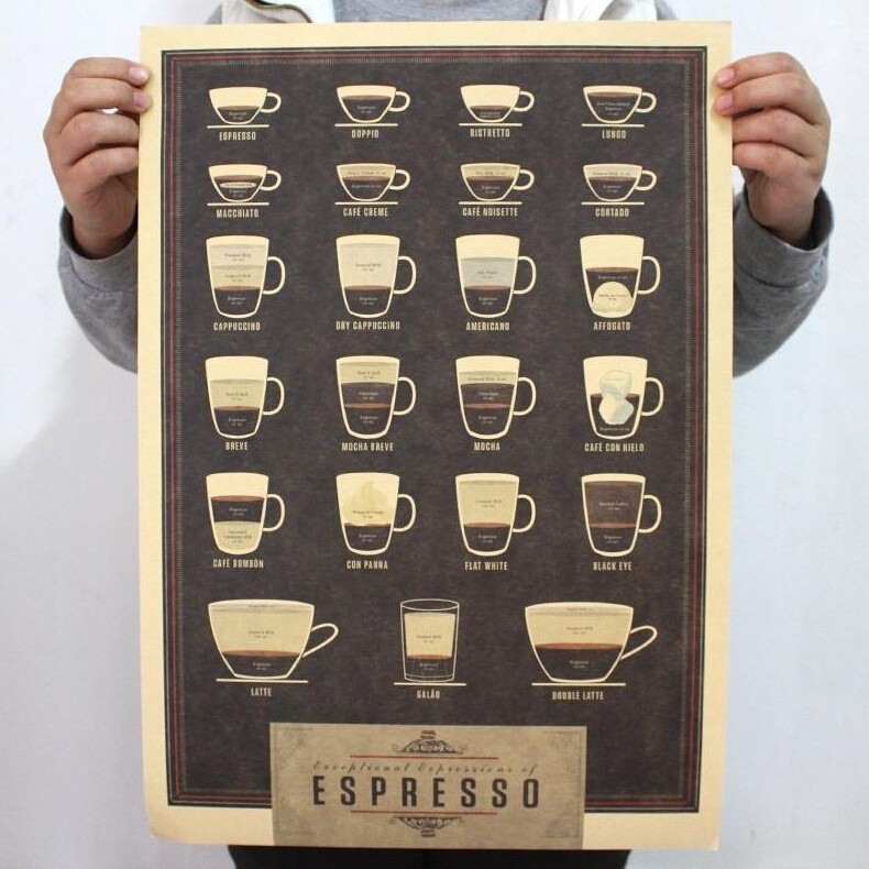Vintage Retro Proportion of Coffee Paper Poster 50 x 35cm Coffee Shop Wall Decoration Free shipping(China (Mainland))
