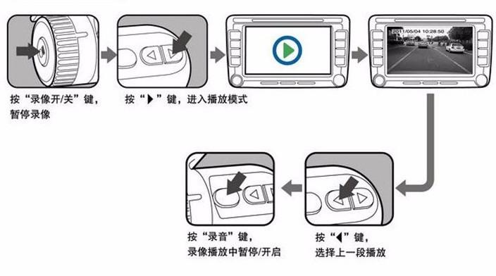 Budget Mini 1080P Full HD dashcam met WDR en G-sensor