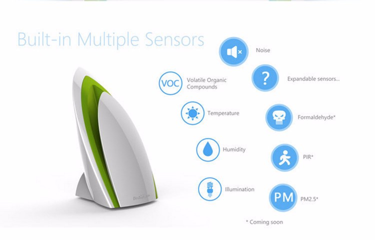 Broadlink A1,E-air,wifi Air Quatily Detector Intelligent Purifier,smart home Automation,phone detect  indoor environment sensor