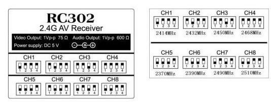 boscam rc fpv av receiver 2 4ghz 8ch mini wireless audio
