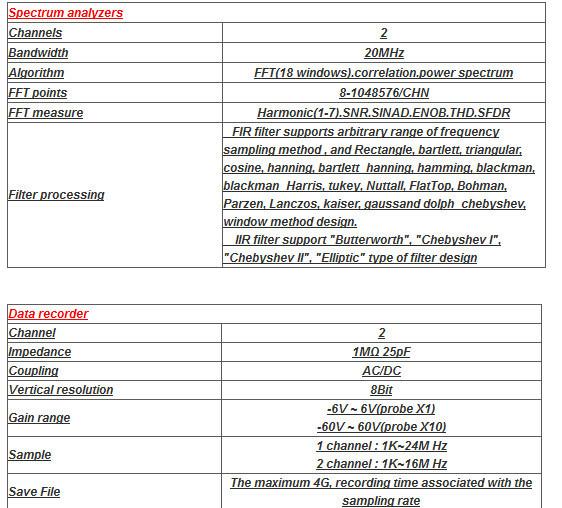 Осциллограф USB 2CH 20 48MSa/s FFT ISDS205A