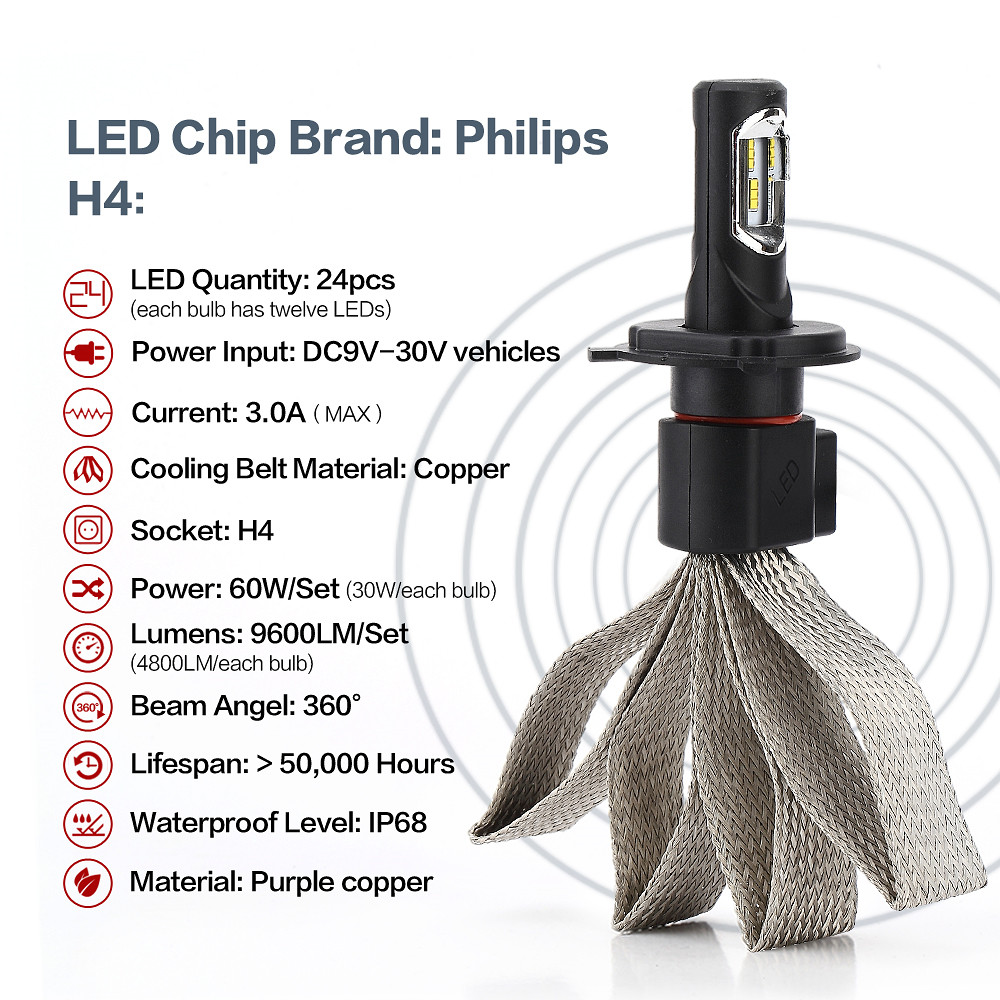 2X For Philips P7 H4 60W 9600LM IP68 Car LED Chip Hi/Lo Headlight Kit H11 880 881 9004 9005/HB3 9006/HB4 9007 H1 H3 H7 H13(China (Mainland))