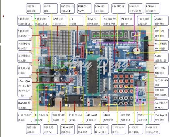 Free shipping 51 MCU development board arm STM32 AVR MCU learning board development board