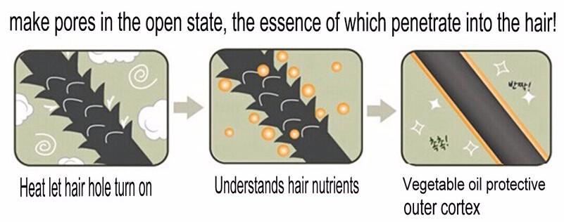 Кератина волос лечение Кондиционер 500 мл кокосовое масло для волос, лечение кожи головы и кератина выпрямления волос уход за волосами