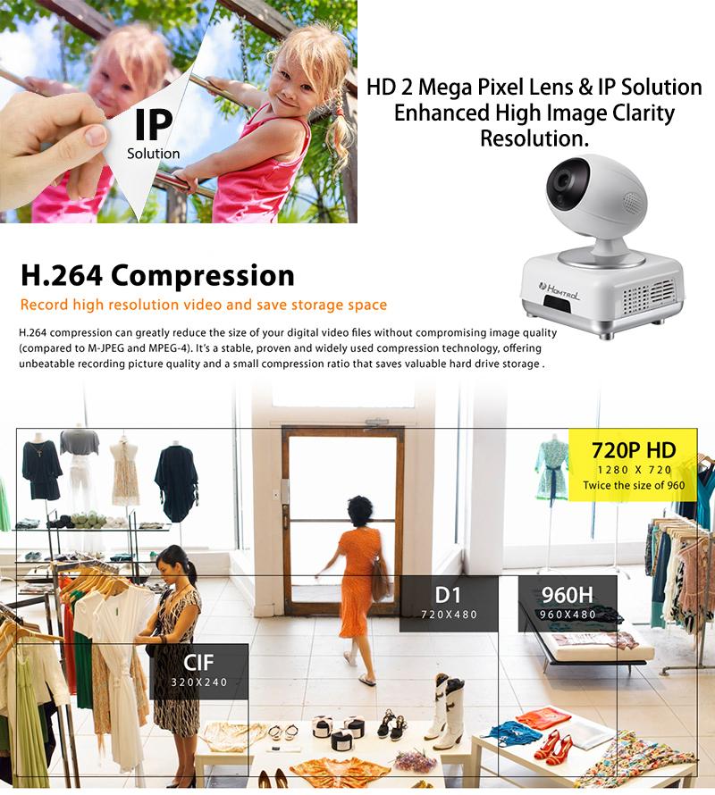 Homtrol HT-SCA8 Wifi IP Camera 2