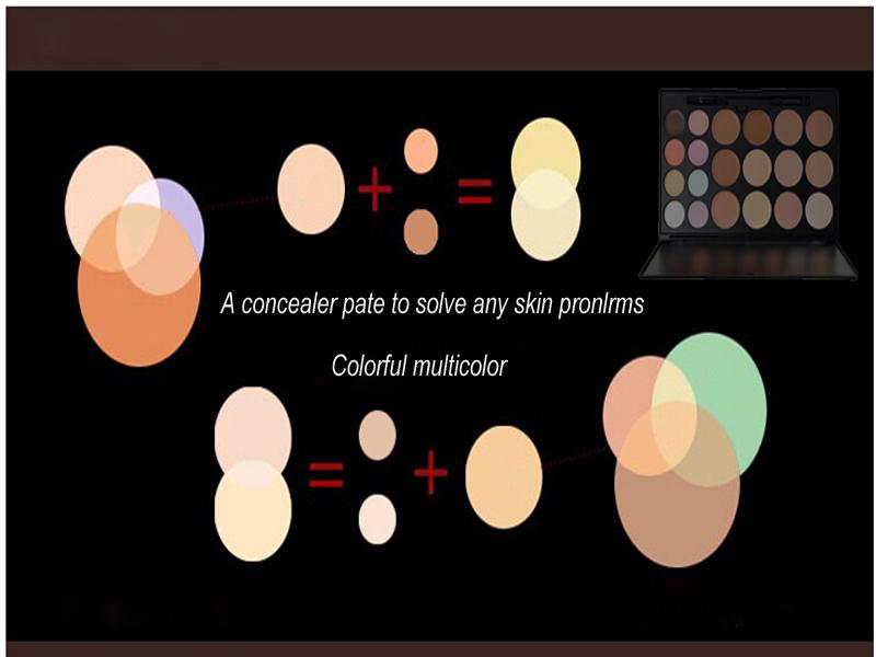 La corteza la crema contra las manchas de pigmento