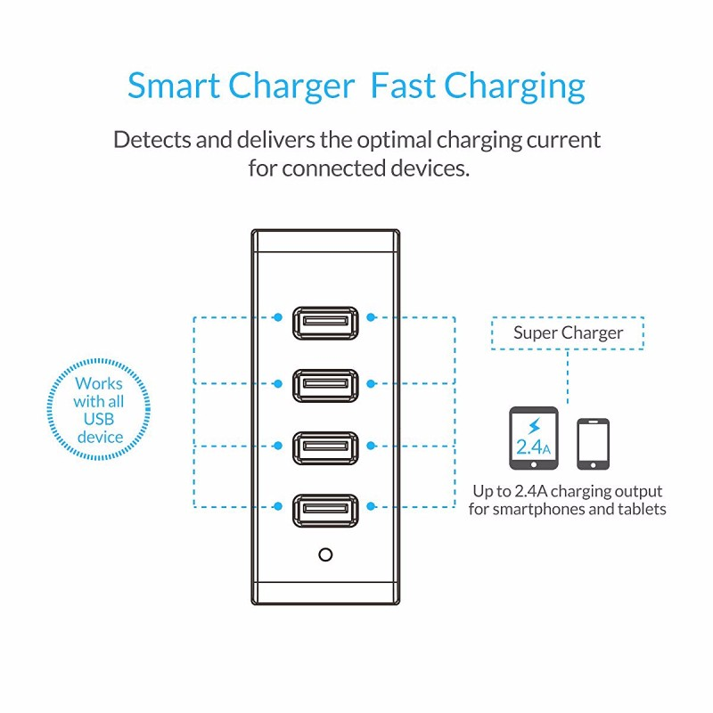 6.8A Desktop USB Charger,ORICO 4 Ports USB Wall Charger 34W for iPhone 7 Mobile Phone Smart Charger EU/US/UK/AU Plug Available