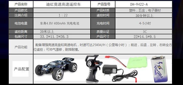 Free Shipping Boys RC Car Electric Toys Remote Control Car 2WD Shaft Drive Truck High Speed Controle Remoto Dirt Bike Drift Car