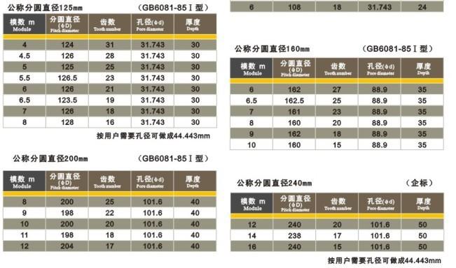 involute disc type gear shaper (M5,M5.5)PA30 OD100(China (Mainland))