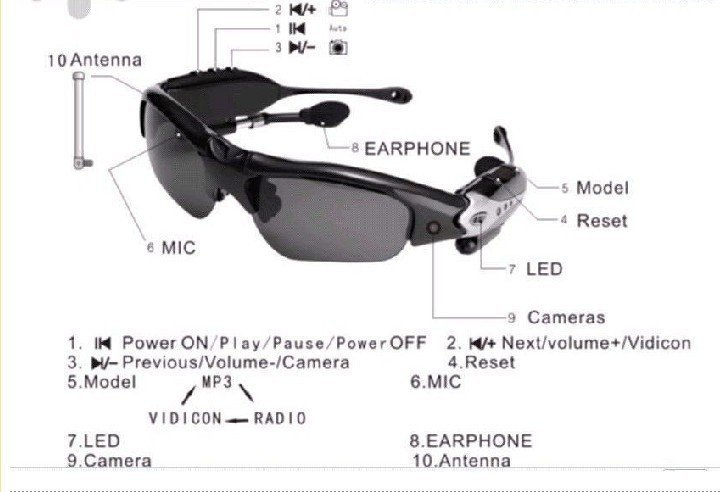 2GB Headset Sunglass Mp3 Player/ Mp3 Sunglass Player MP3 Sun Glass 2G(China (Mainland))