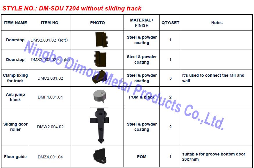 SDU 7204