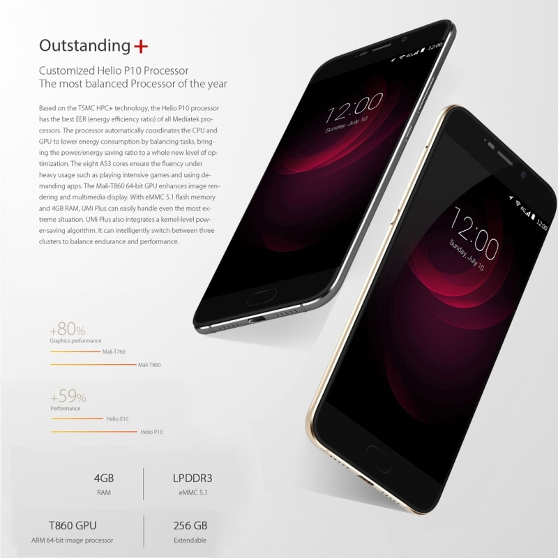 Original UMI Plus Cell Phone 4G RAM 32G ROM MTK6755 P10 Octa Core 5.5 inch FHD 4000mAh 13MP Android 6.0 Fingerprint Smartphone
