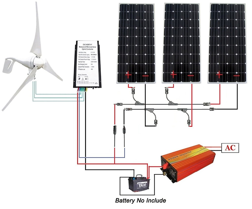 800W Kit Wind Turbine: 400W Wind Generator + 3*160W Solar Panel + 1000W Inverter(China (Mainland))