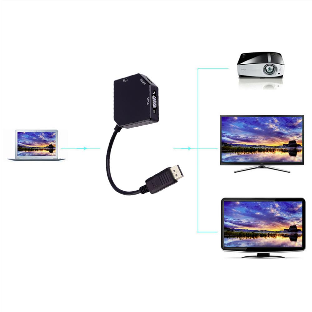 3 in 1 Thunderbolt Mini DP DisplayPort to HDMI DVI VGA Adapter For Mac Wholesale(China (Mainland))