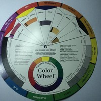 10 Set Micro Pigment Color Wheel Guide to Mixing Color Tattoo Permanent Makeup Accessories Ink Color Wheel Swatches
