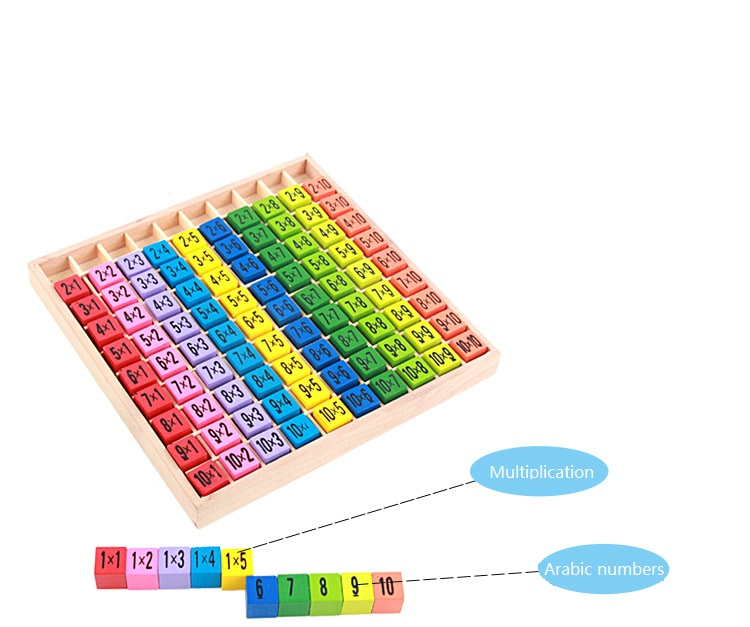Compare prices on multiplication tables online shopping for Multiplication table to 99