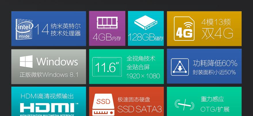 Планшетный ПК Cube i7 11.6 Intel Core 4 64 /128 1920 X 1080 5MP FDD LTE Bluetooth OTG HDMI