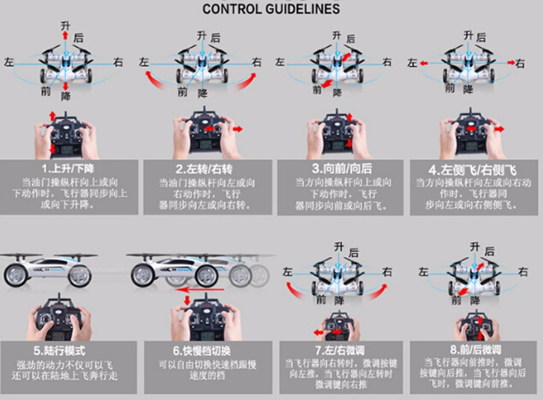 White Coloration Syma X9 Fly Automotive 2.4G 4CH Distant Management RC Quadcopter Helicopter Drone – Land & Sky 2 Operate