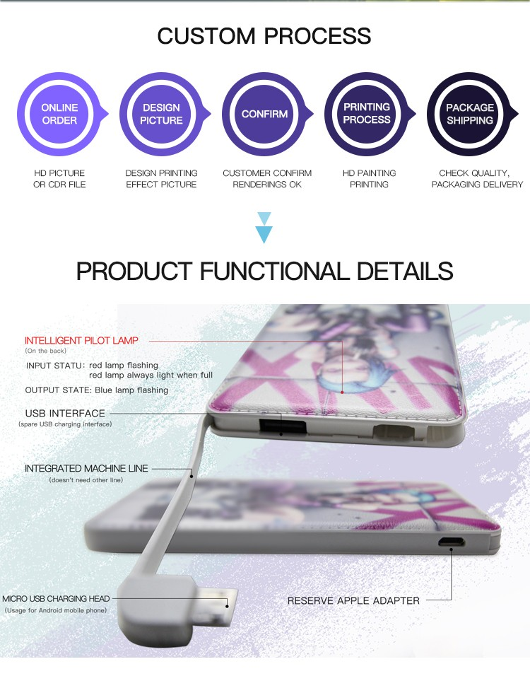 Universal Power Bank 10000mAh External Portable Battery for iphone Xiaomi Samsung Huawei IOS Android Mobile Portable Charger