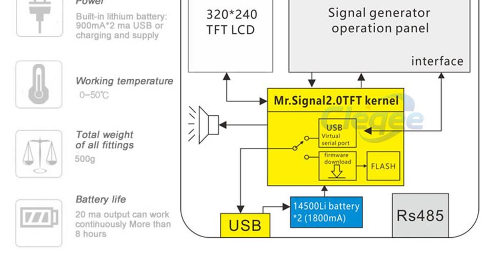 Signal Generator Calibration Output : Ma signal generator calibration current voltage