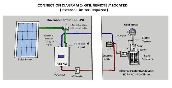 External Limiter For 1000w 2000w Solar On Grid Tie