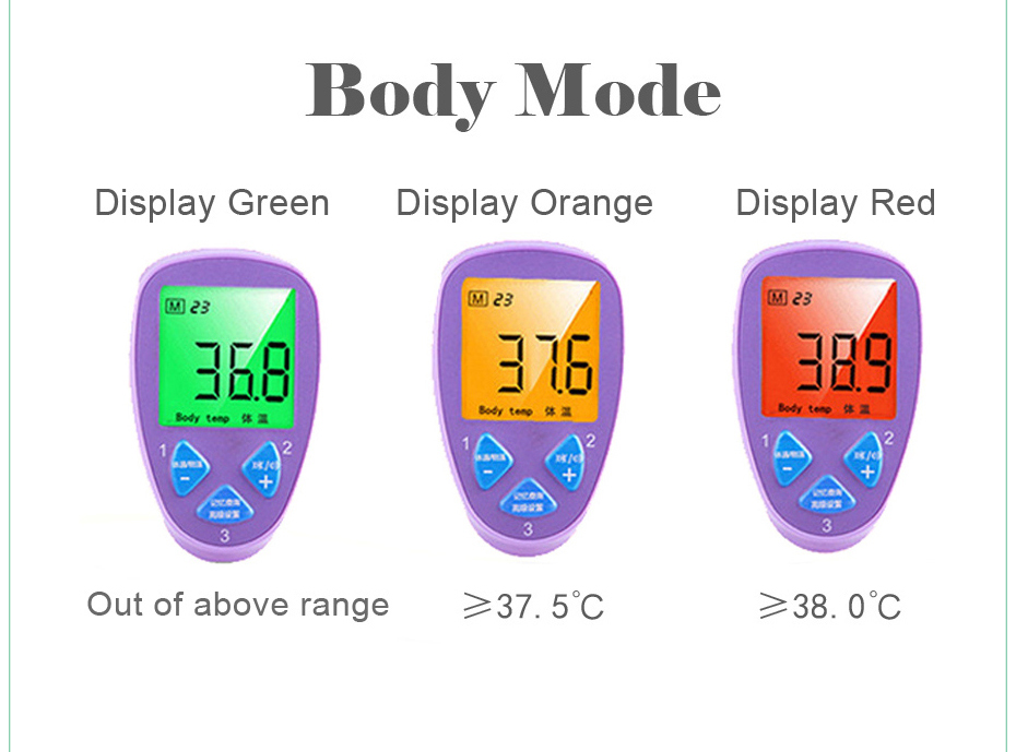 Baby Infrared Thermometer Health Safety Care Lcd Digital Body Fever Bluetooth Contactless IR Medical Thermometer For Children  Baby Infrared Thermometer Health Safety Care Lcd Digital Body Fever Bluetooth Contactless IR Medical Thermometer For Children  Baby Infrared Thermometer Health Safety Care Lcd Digital Body Fever Bluetooth Contactless IR Medical Thermometer For Children  Baby Infrared Thermometer Health Safety Care Lcd Digital Body Fever Bluetooth Contactless IR Medical Thermometer For Children  Baby Infrared Thermometer Health Safety Care Lcd Digital Body Fever Bluetooth Contactless IR Medical Thermometer For Children  Baby Infrared Thermometer Health Safety Care Lcd Digital Body Fever Bluetooth Contactless IR Medical Thermometer For Children