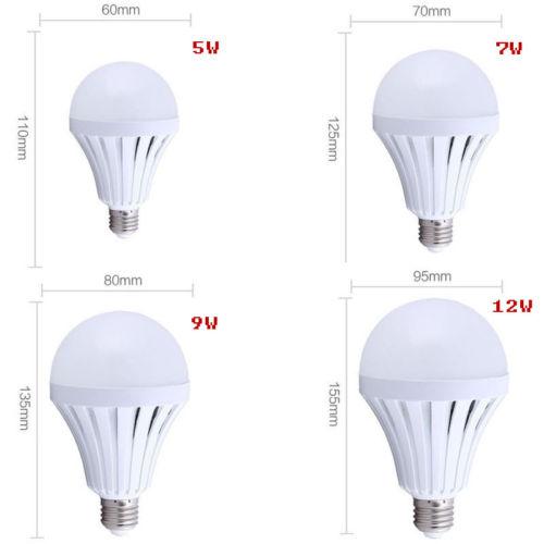 Fluorescente de luz de emergencia compra lotes baratos - Luz de emergencia precio ...