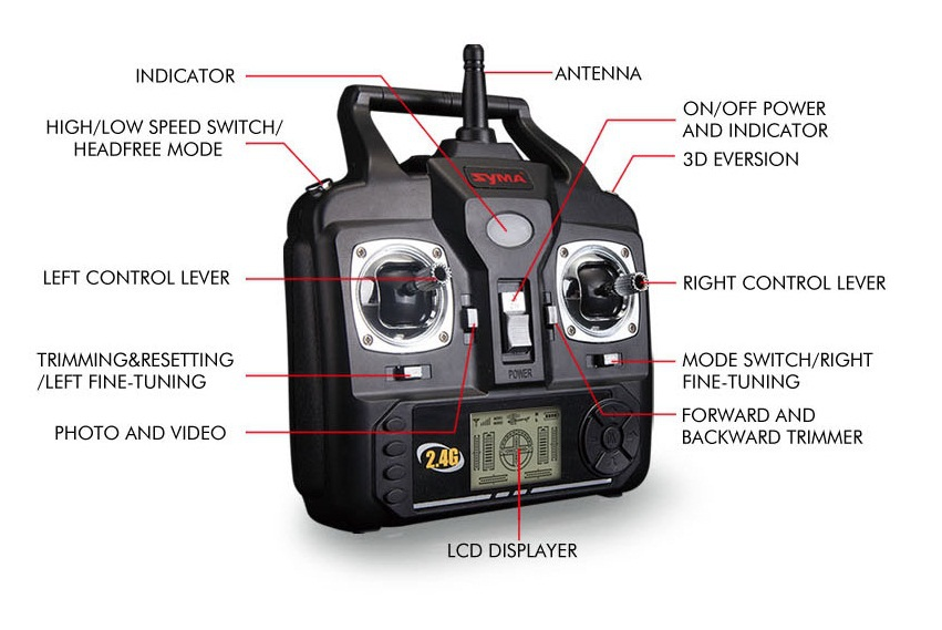remote control helicopter app with 32430117729 on 32430117729 besides Parrot Ar Drone furthermore 32653241616 further 504611 32801919700 furthermore .