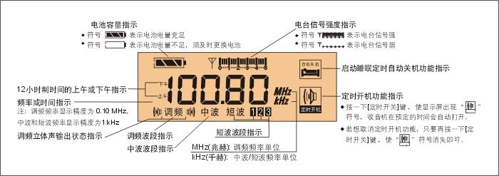 Это радио изготовлены по