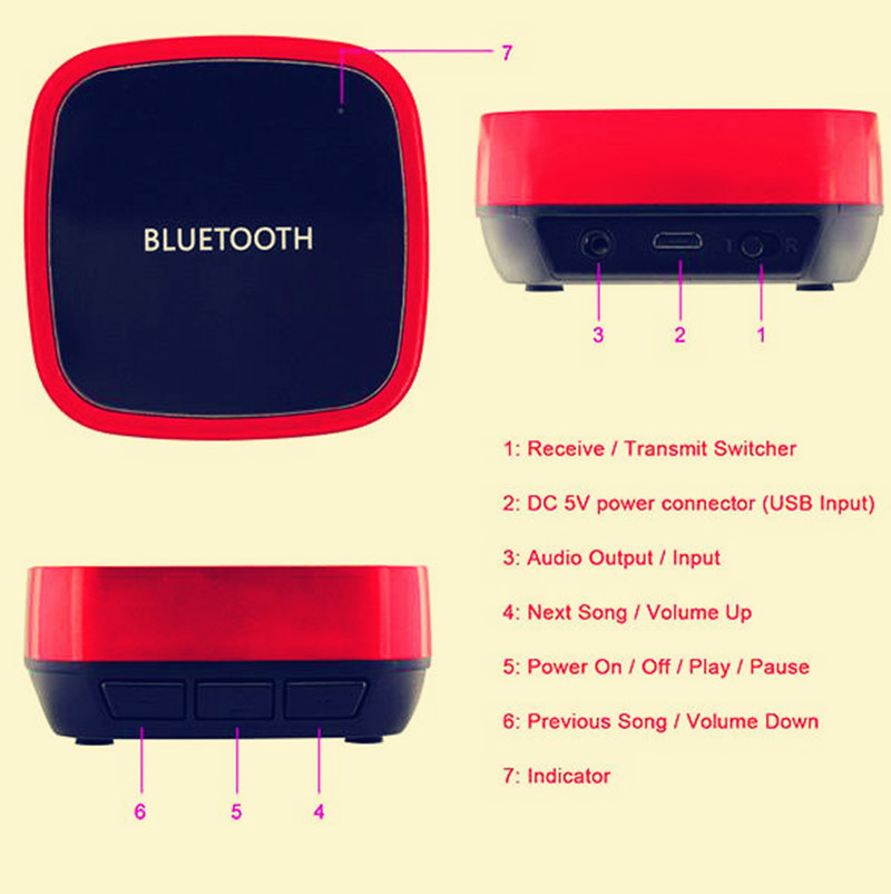 New Stereo Bluetooth 4.1 Audio Music Transmitter and Receiver Adapter for Smart Phone Speaker TV DVD Player Tablet free shipping