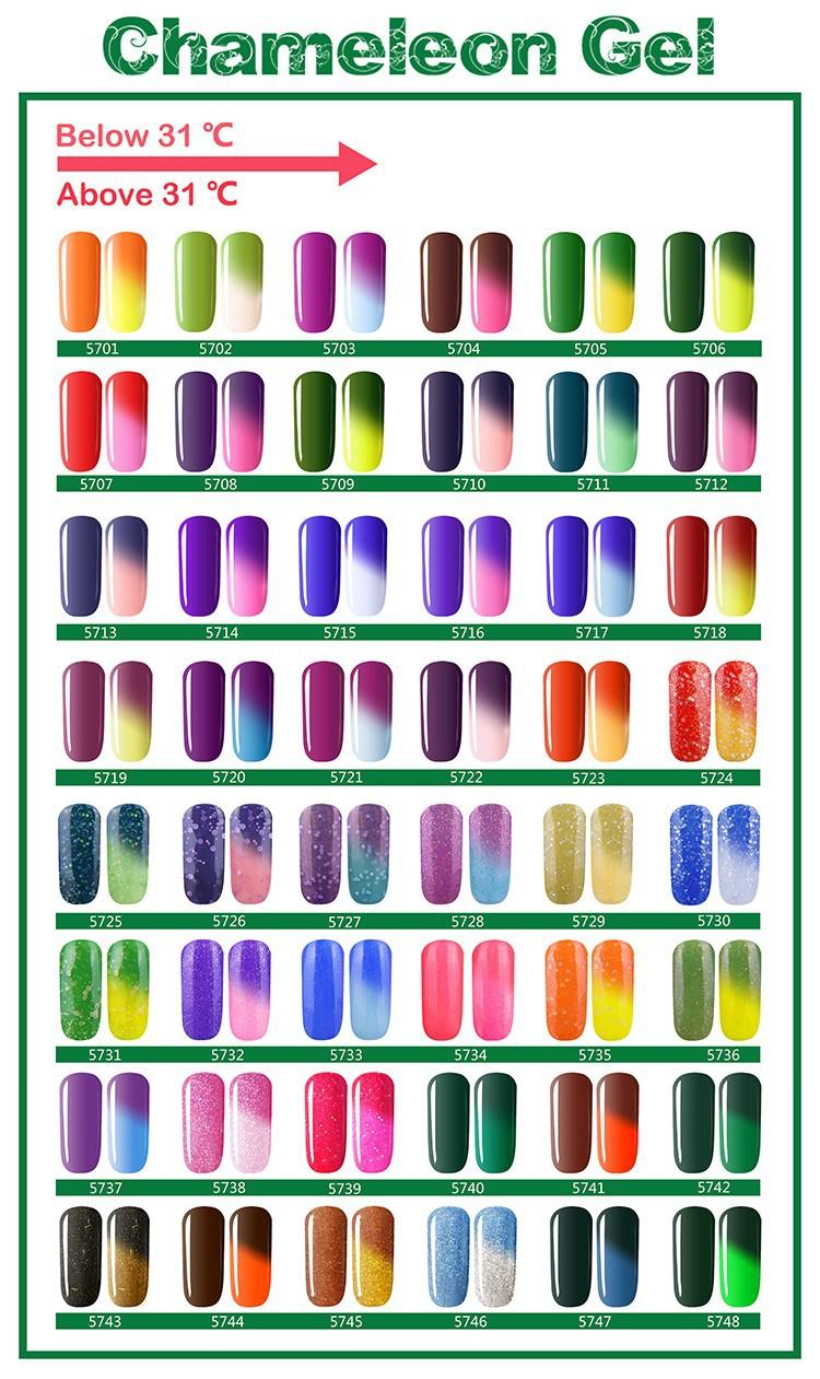 chameleon-gel-color-chart