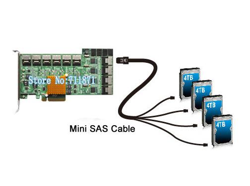 50CM Mini SAS Cable SFF 8087 to 4 SATA 36P SAS to 4 SATA HDD Cable MINI SAS Cable 4i to SATA HDD Line Mini SAS to SATA Cable(China (Mainland))