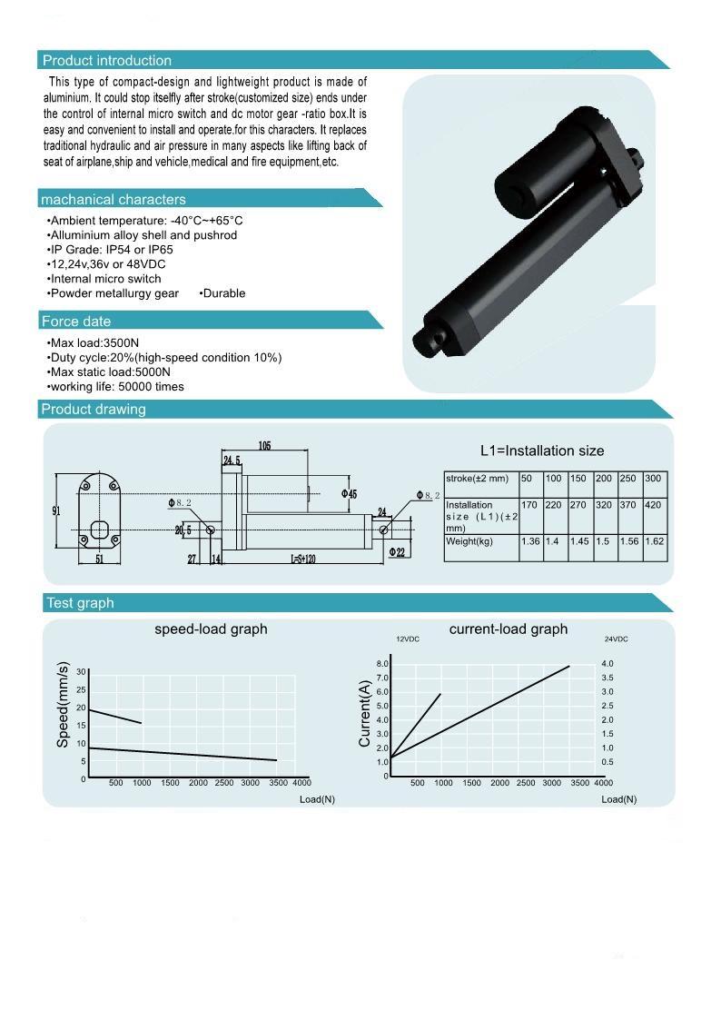 High Quality 950mm Long Stroke 3500n 350kgs Heavy Load 8mm S Speed Parcel Makanan Ampamp Kristal Pja 1609 12v Dc Black Linear Actuator Us722