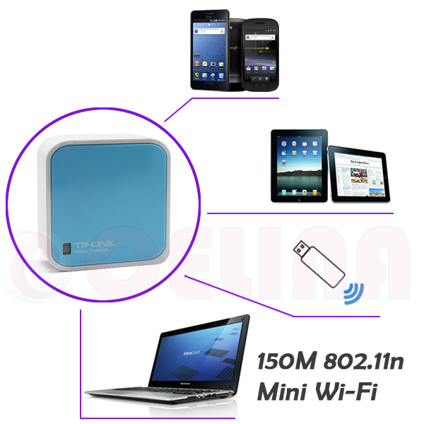 Portable Mini 150M Wireless Router WiFi 3G TP-LINK TL-WR703N For iPad 1 2 3,For iphone 4 5 ,For Cellphone,Free Shipping+Tracking